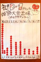 Akinapo04