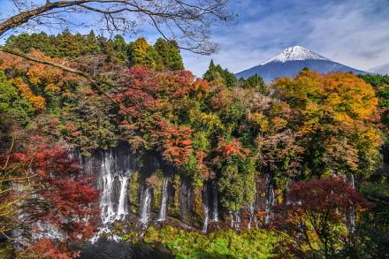 展望場から眺めた富士山と滝の風景