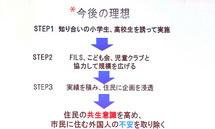 「FUJI未来LINE」プレゼン資料